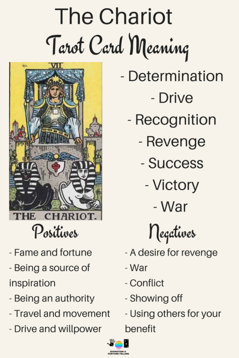 The Chariot Tarot card meaning. An illustration from the Major Arcana with the Rider Waite Tarot deck. Post by divination and fortune-telling with Tarot for love, romance and relationships. Ideal for readers who are just learning the interpretations.