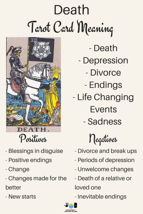 Death Tarot card meaning. An illustration from the Major Arcana with the Rider Waite Tarot deck. Post by divination and fortune-telling with Tarot for love, romance and relationships. Ideal for readers who are just learning the interpretations.