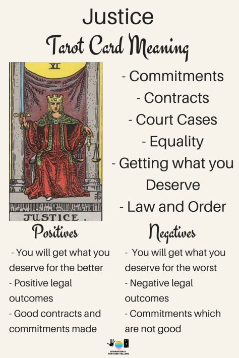 Justice Tarot card meaning. An illustration from the Major Arcana with the Rider Waite Tarot deck. Post by divination and fortune-telling with Tarot for love, romance and relationships. Ideal for readers who are just learning the interpretations.