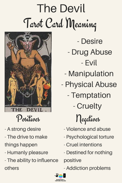 The Devil Tarot card meaning. An illustration from the Major Arcana with the Rider Waite Tarot deck. Post by divination and fortune-telling with Tarot for love, romance and relationships. Ideal for readers who are just learning the interpretations.
